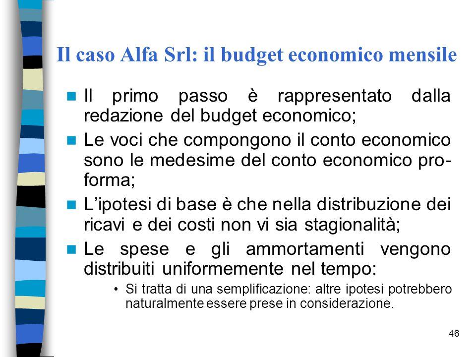 46 Il caso Alfa Srl: il budget economico mensile Il primo passo è rappresentato dalla redazione del budget economico; Le voci che compongono il conto
