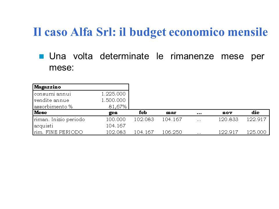 Il caso Alfa Srl: il budget economico mensile Una volta determinate le rimanenze mese per mese: