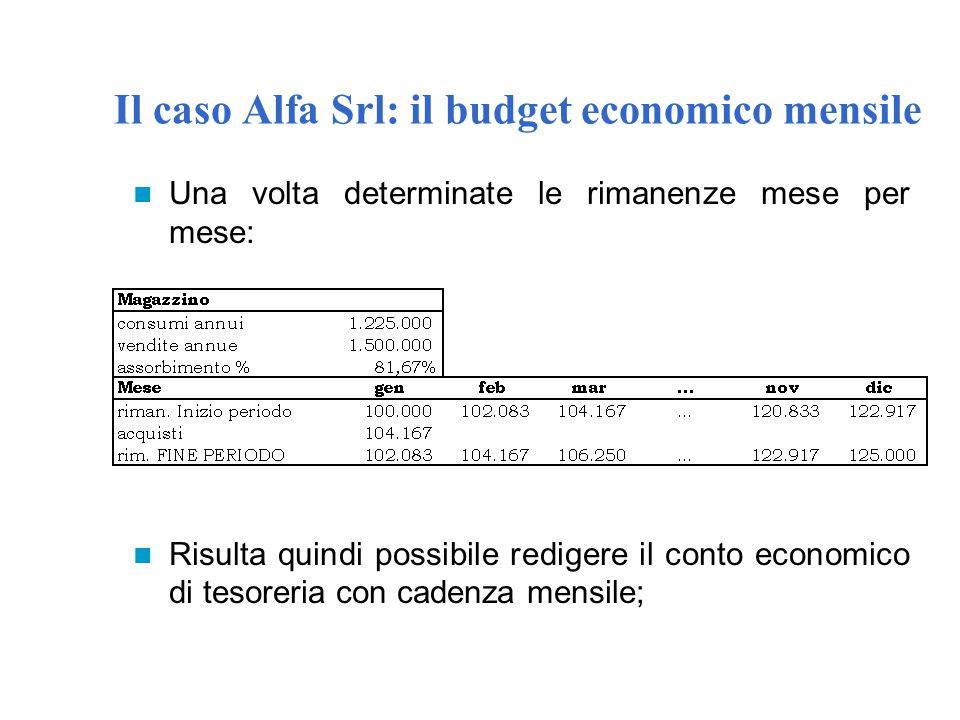 Il caso Alfa Srl: il budget economico mensile Una volta determinate le rimanenze mese per mese: Risulta quindi possibile redigere il conto economico d