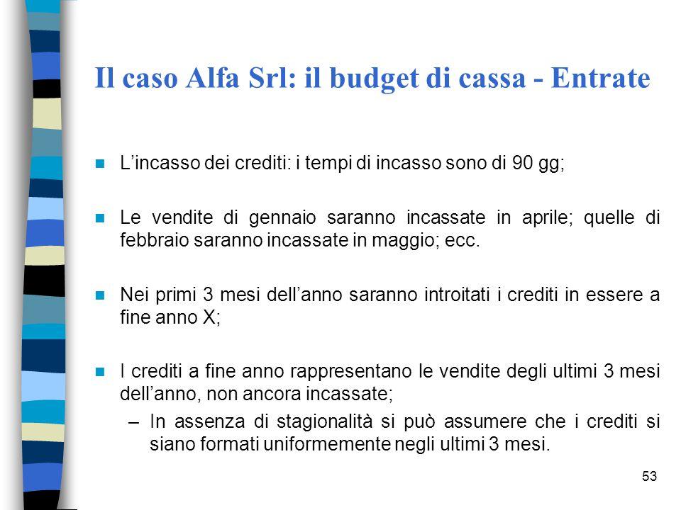 53 Il caso Alfa Srl: il budget di cassa - Entrate L'incasso dei crediti: i tempi di incasso sono di 90 gg; Le vendite di gennaio saranno incassate in