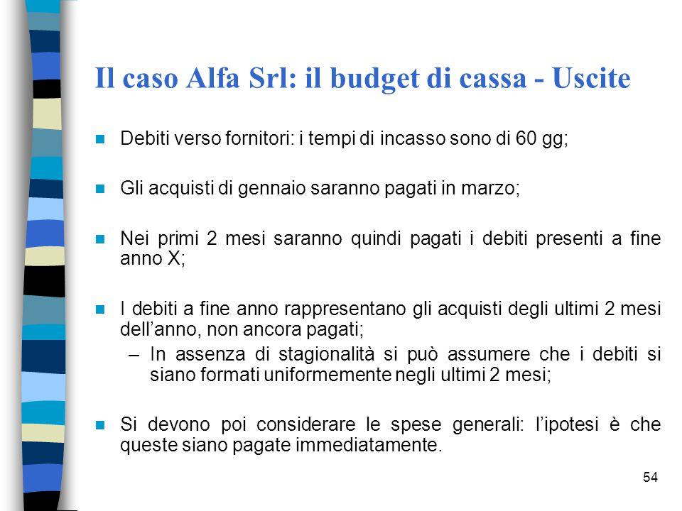 54 Il caso Alfa Srl: il budget di cassa - Uscite Debiti verso fornitori: i tempi di incasso sono di 60 gg; Gli acquisti di gennaio saranno pagati in m