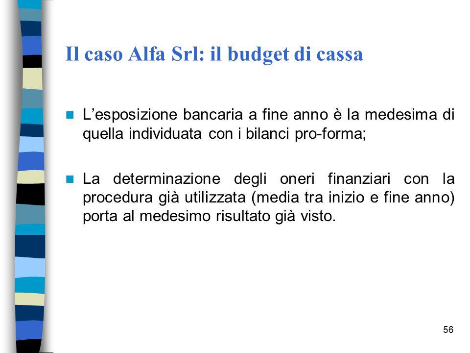 56 Il caso Alfa Srl: il budget di cassa L'esposizione bancaria a fine anno è la medesima di quella individuata con i bilanci pro-forma; La determinazi