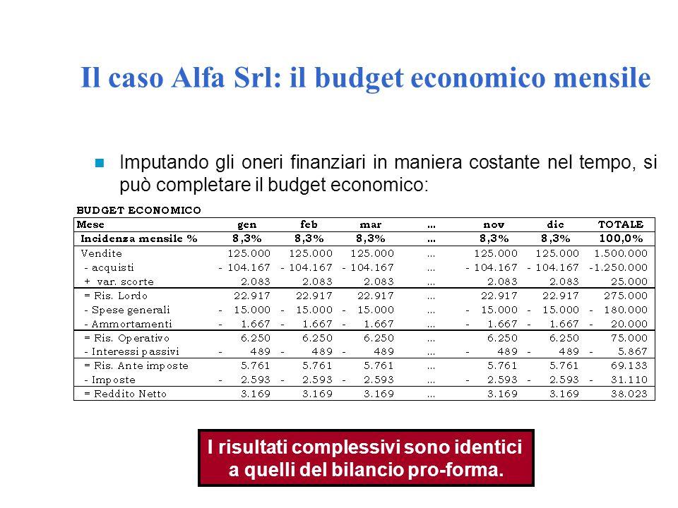 Il caso Alfa Srl: il budget economico mensile Imputando gli oneri finanziari in maniera costante nel tempo, si può completare il budget economico: I r
