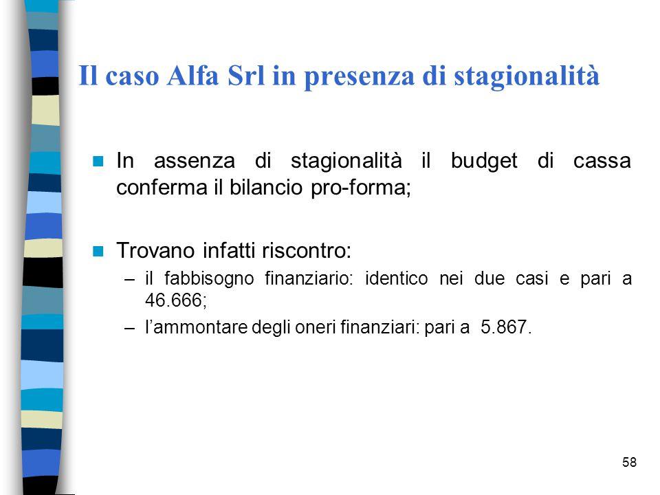 58 Il caso Alfa Srl in presenza di stagionalità In assenza di stagionalità il budget di cassa conferma il bilancio pro-forma; Trovano infatti riscontr