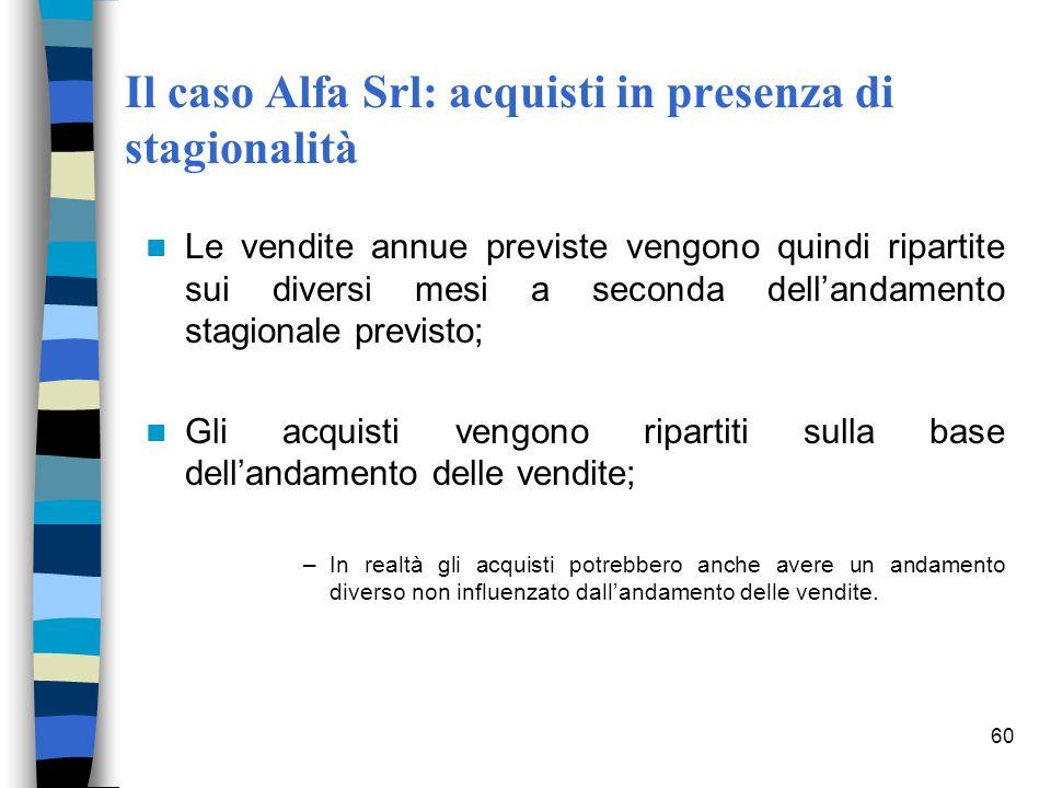 60 Il caso Alfa Srl: acquisti in presenza di stagionalità Le vendite annue previste vengono quindi ripartite sui diversi mesi a seconda dell'andamento