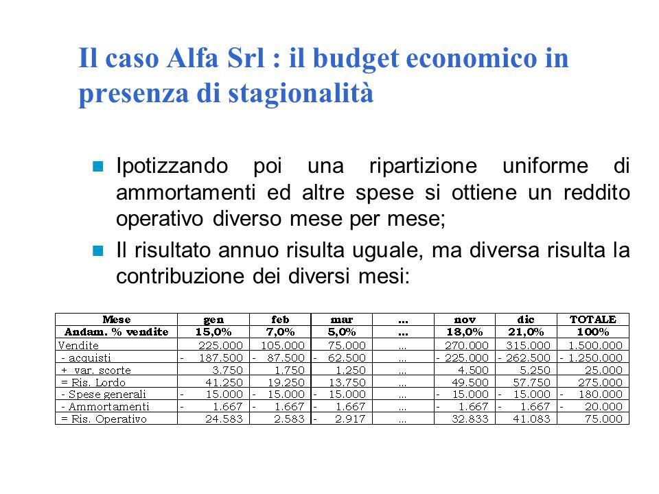 Il caso Alfa Srl : il budget economico in presenza di stagionalità Ipotizzando poi una ripartizione uniforme di ammortamenti ed altre spese si ottiene