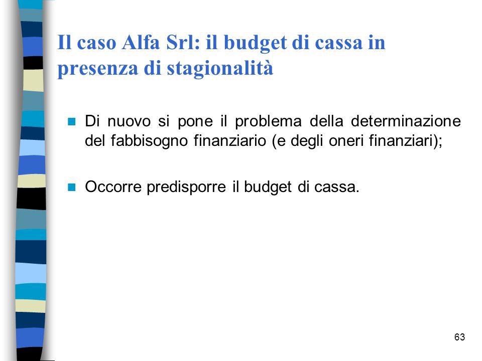 63 Il caso Alfa Srl: il budget di cassa in presenza di stagionalità Di nuovo si pone il problema della determinazione del fabbisogno finanziario (e de