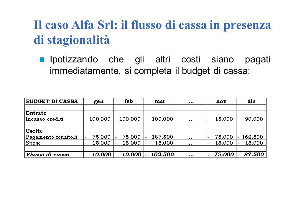 Il caso Alfa Srl: il flusso di cassa in presenza di stagionalità Ipotizzando che gli altri costi siano pagati immediatamente, si completa il budget di
