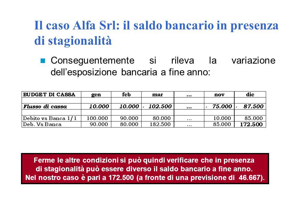 Il caso Alfa Srl: il saldo bancario in presenza di stagionalità Conseguentemente si rileva la variazione dell'esposizione bancaria a fine anno: Ferme