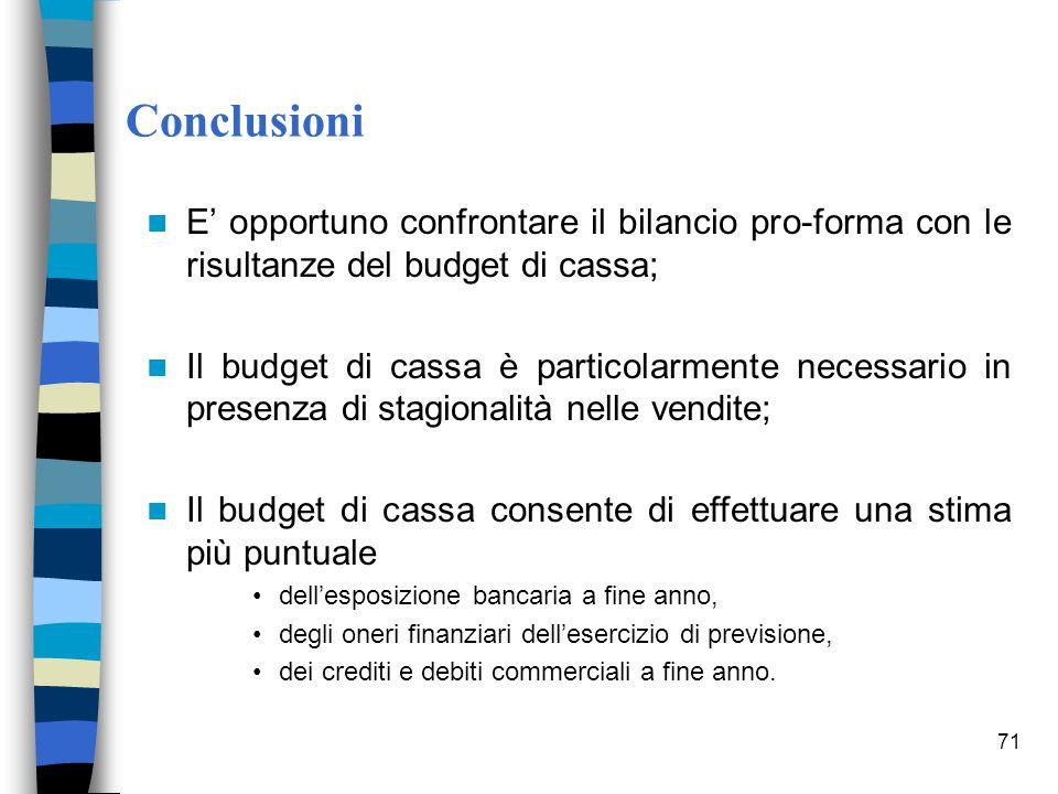 71 Conclusioni E' opportuno confrontare il bilancio pro-forma con le risultanze del budget di cassa; Il budget di cassa è particolarmente necessario i