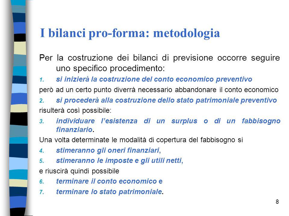 8 I bilanci pro-forma: metodologia Per la costruzione dei bilanci di previsione occorre seguire uno specifico procedimento: 1. si inizierà la costruzi