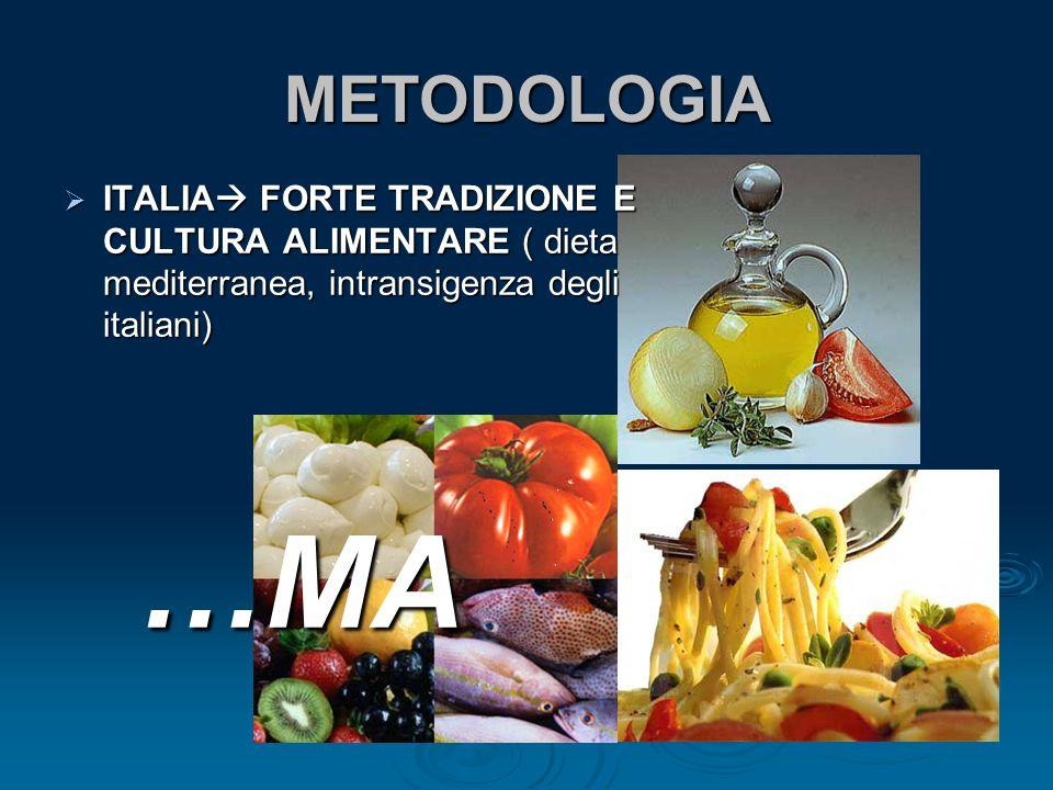 METODOLOGIA  ITALIA  FORTE TRADIZIONE E CULTURA ALIMENTARE ( dieta mediterranea, intransigenza degli italiani) …MA …MA