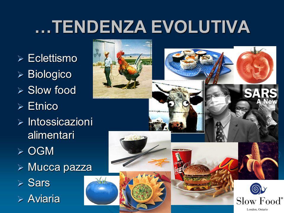 …TENDENZA EVOLUTIVA  Eclettismo  Biologico  Slow food  Etnico  Intossicazioni alimentari  OGM  Mucca pazza  Sars  Aviaria