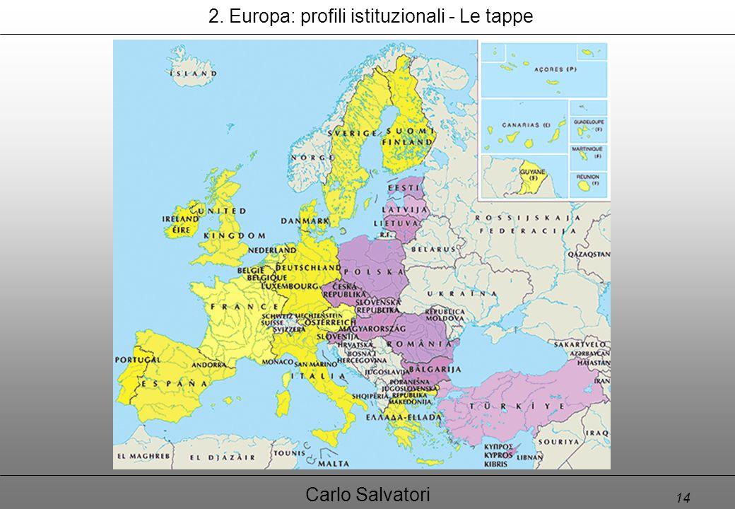14 Carlo Salvatori 2. Europa: profili istituzionali - Le tappe