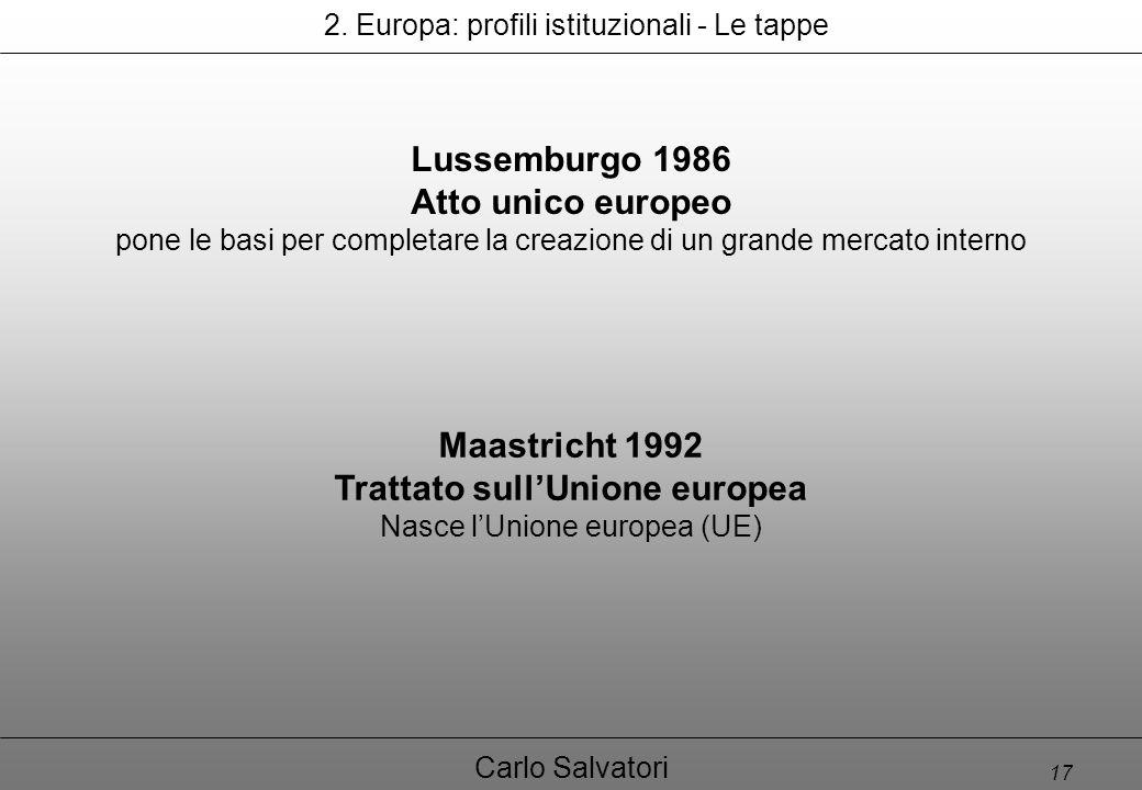 17 Carlo Salvatori Lussemburgo 1986 Atto unico europeo pone le basi per completare la creazione di un grande mercato interno 2.