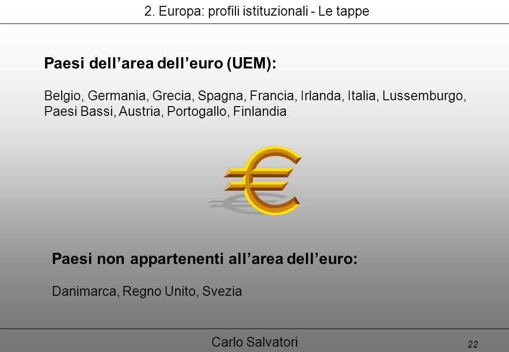22 Carlo Salvatori Paesi dell'area dell'euro (UEM): Belgio, Germania, Grecia, Spagna, Francia, Irlanda, Italia, Lussemburgo, Paesi Bassi, Austria, Portogallo, Finlandia Paesi non appartenenti all'area dell'euro: Danimarca, Regno Unito, Svezia 2.