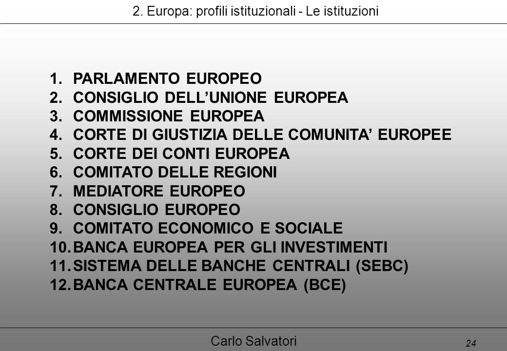 24 Carlo Salvatori 2.
