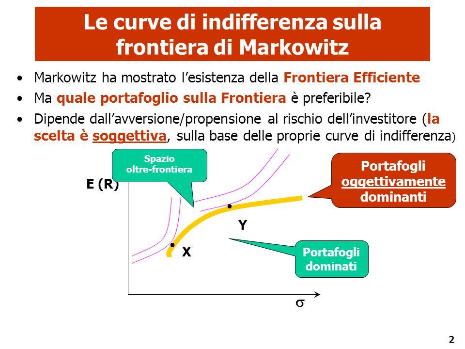 2 Le curve di indifferenza sulla frontiera di Markowitz Markowitz ha mostrato l'esistenza della Frontiera Efficiente Ma quale portafoglio sulla Fronti