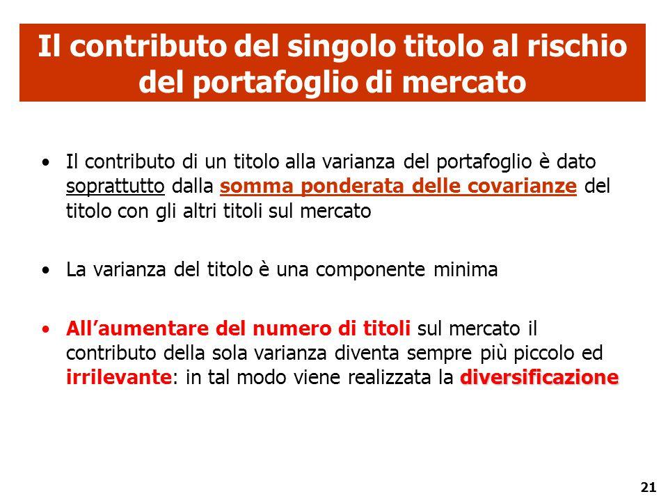 21 Il contributo del singolo titolo al rischio del portafoglio di mercato Il contributo di un titolo alla varianza del portafoglio è dato soprattutto