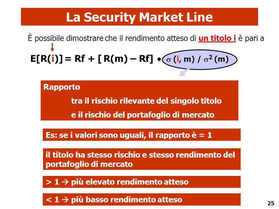 25 La Security Market Line E[R(i)] = Rf + [ R(m) – Rf]   (i, m) /  2 (m) È possibile dimostrare che il rendimento atteso di un titolo i è pari a Ra