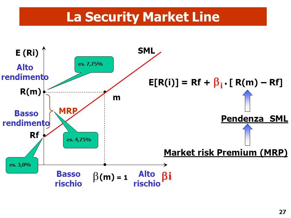 27 La Security Market Line   Rf m  (m) = 1 R(m) SML E (Ri) iiii MRP Alto rendimento Basso rendimento Alto rischio Basso rischio Pendenza SML E[