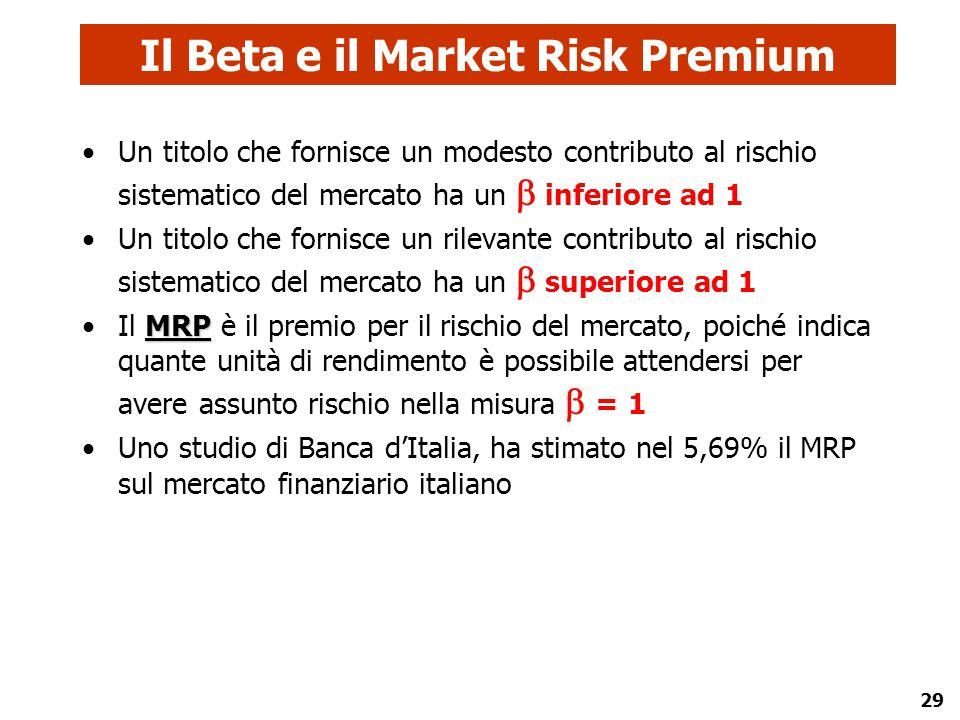 29 Il Beta e il Market Risk Premium Un titolo che fornisce un modesto contributo al rischio sistematico del mercato ha un  inferiore ad 1 Un titolo c