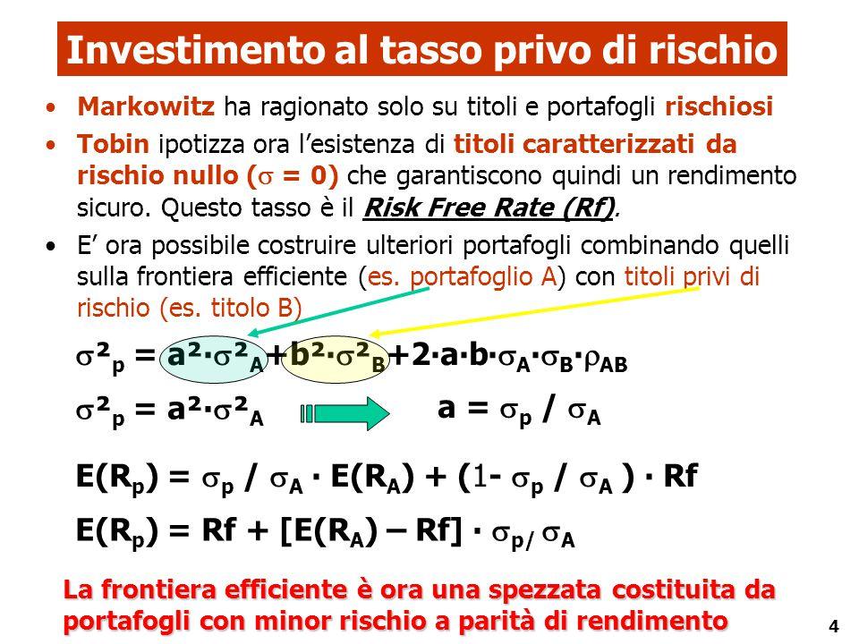 4 Markowitz ha ragionato solo su titoli e portafogli rischiosi Tobin ipotizza ora l'esistenza di titoli caratterizzati da rischio nullo (  = 0) che g