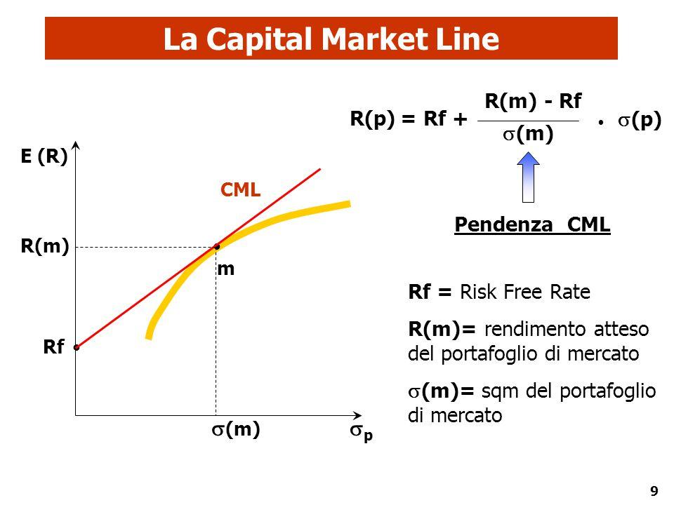 9 La Capital Market Line pp   Rf m E (R)  (m) R(m) CML Pendenza CML Rf = Risk Free Rate R(m)= rendimento atteso del portafoglio di mercato  (m)=