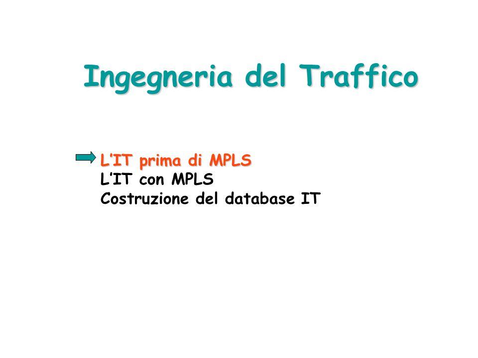 IT via MPLS: il flusso logico delle operazioni IGP Esteso Tabella di Routing Database IT Algoritmo Percorso ottimo Segnalazione (RSVP-TE/CR-LDP) Vincoli Attributi del traffico Nel LSR di ingresso