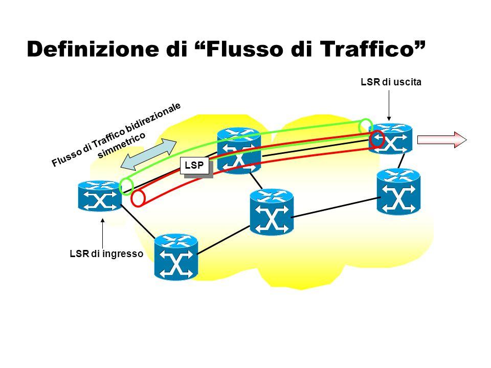 """Definizione di """"Flusso di Traffico"""" Flusso di Traffico unidirezionale LSR di ingresso LSR di uscita"""