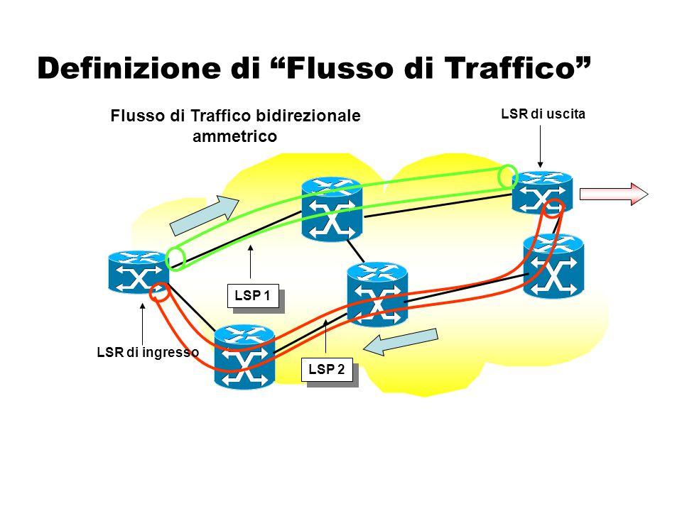 """Definizione di """"Flusso di Traffico"""" Flusso di Traffico bidirezionale simmetrico LSR di ingresso LSR di uscita LSP"""