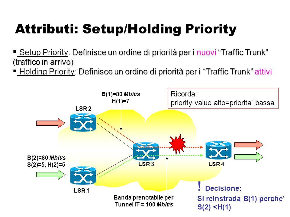 Selezione/Gestione del percorso Definiscono le regole per selezionare un percorso: –Automatiche –Manuali Percorsi Strict o Loose