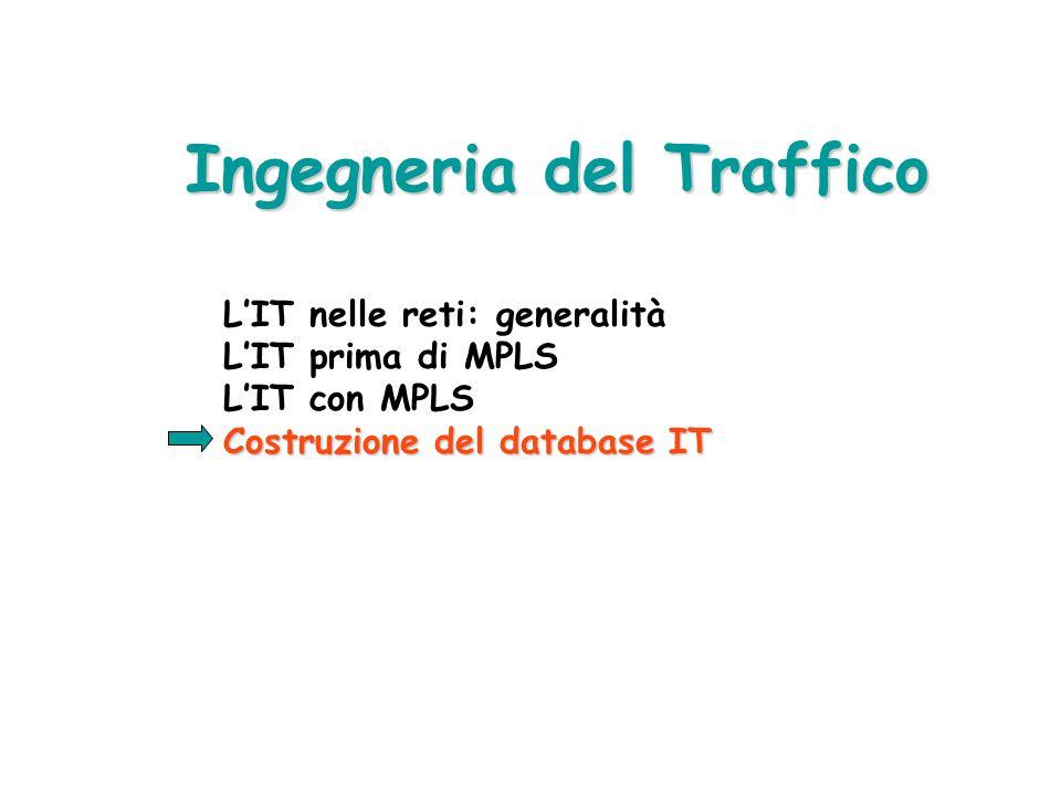 """IT via MPLS: il flusso logico delle operazioni IGP Esteso Tabella di Routing Database IT Algoritmo Percorso """"ottimo"""" Segnalazione (RSVP-TE/CR-LDP) Vin"""