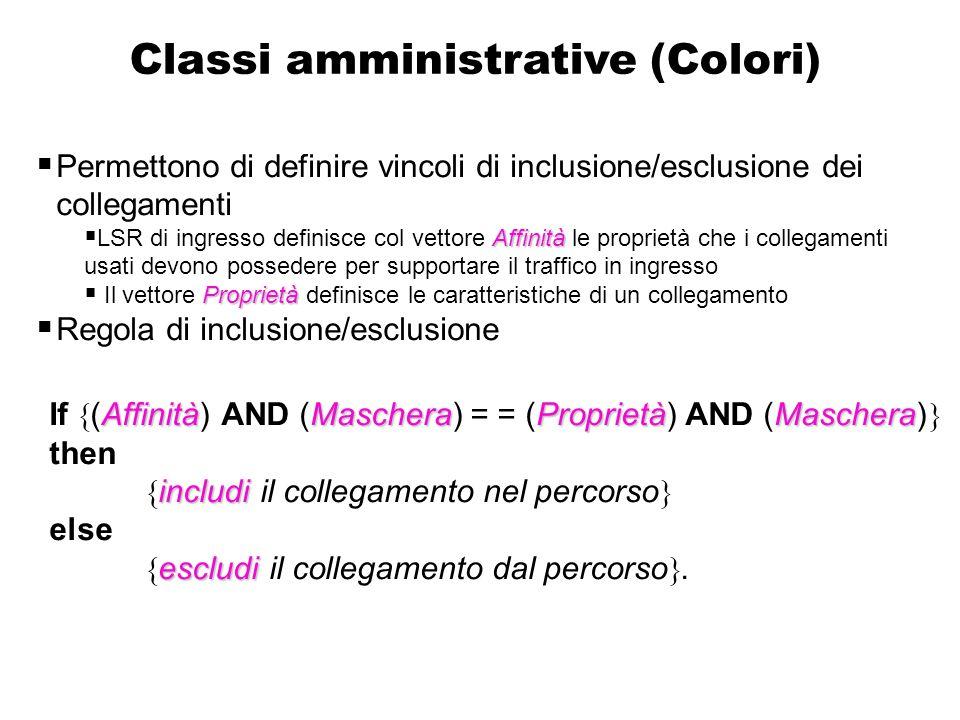 Classi amministrative (Colori) colori  Sono particolari proprietà (colori) dei collegamenti utilizzate nella selezione di un percorso (diffusi dal pr