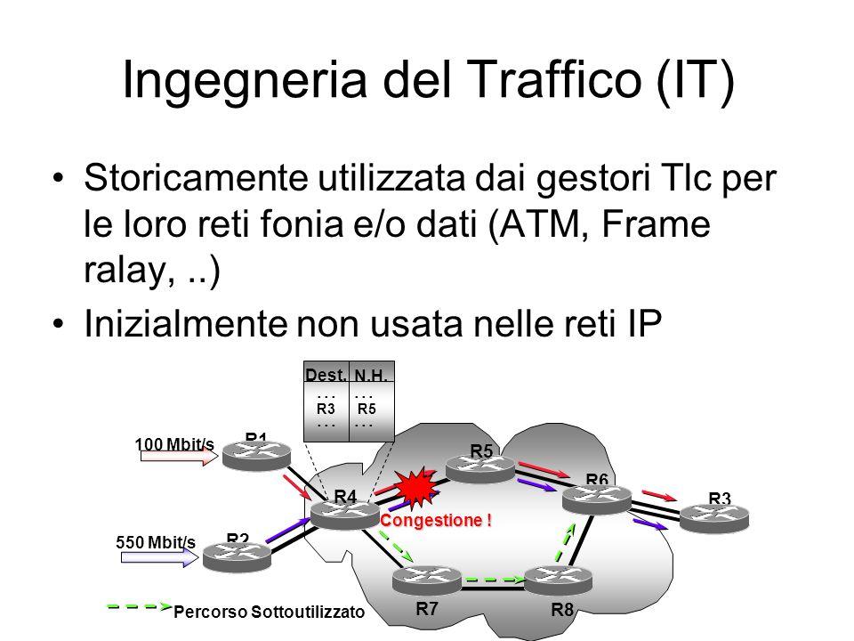Ingegneria del Traffico (IT) Tecniche per un corretto controllo e distribuzione del traffico in rete Obiettivo: ottimizzare l'uso delle risorse, per migliorare le prestazioni e minimizzare i costi Costi per le risorse di rete Qualita' del servizio+Massimizzazione dei ricavi
