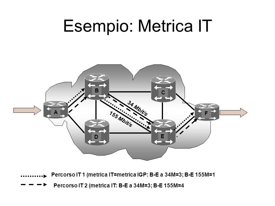 Metriche IT. Possono essere uguali o diverse di quelle utilizzate dal protocollo IGP In genere sono usate per la scelta del percorso (es. ConstrainedS