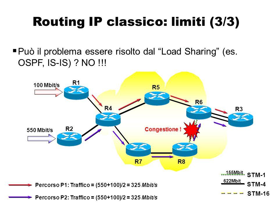 Routing IP classico: limiti (2/3) Possibili soluzioni: –Manipolazione delle metriche  –Load balancing  –Policy Based Routing … ma necessita di eccessive risorse computazionali nei router  … a meno che…..