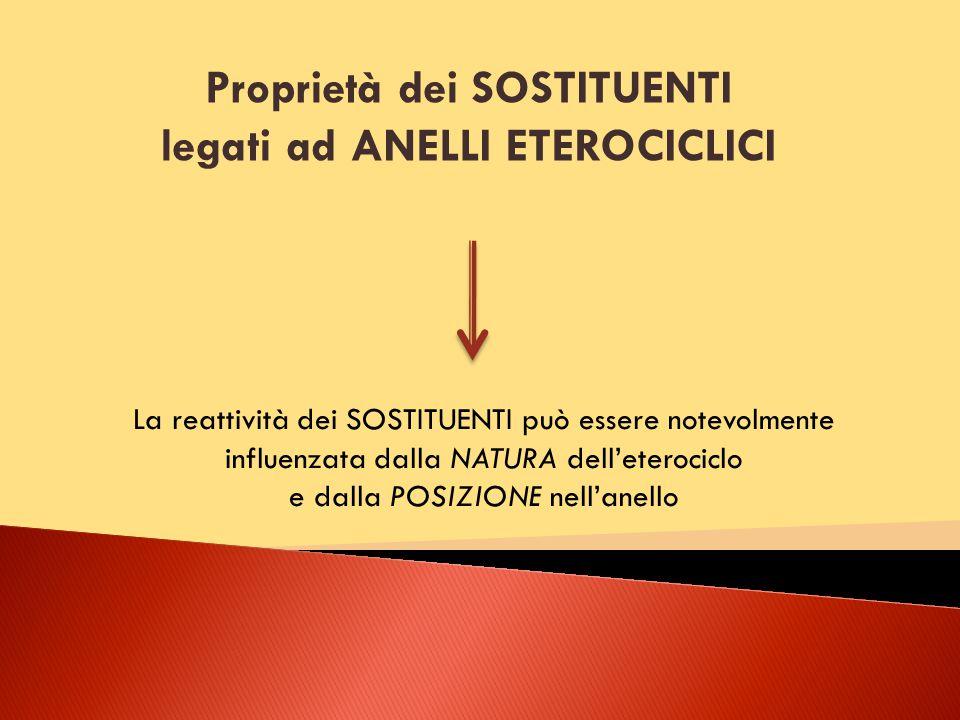 Proprietà dei SOSTITUENTI legati ad ANELLI ETEROCICLICI La reattività dei SOSTITUENTI può essere notevolmente influenzata dalla NATURA dell'eterociclo