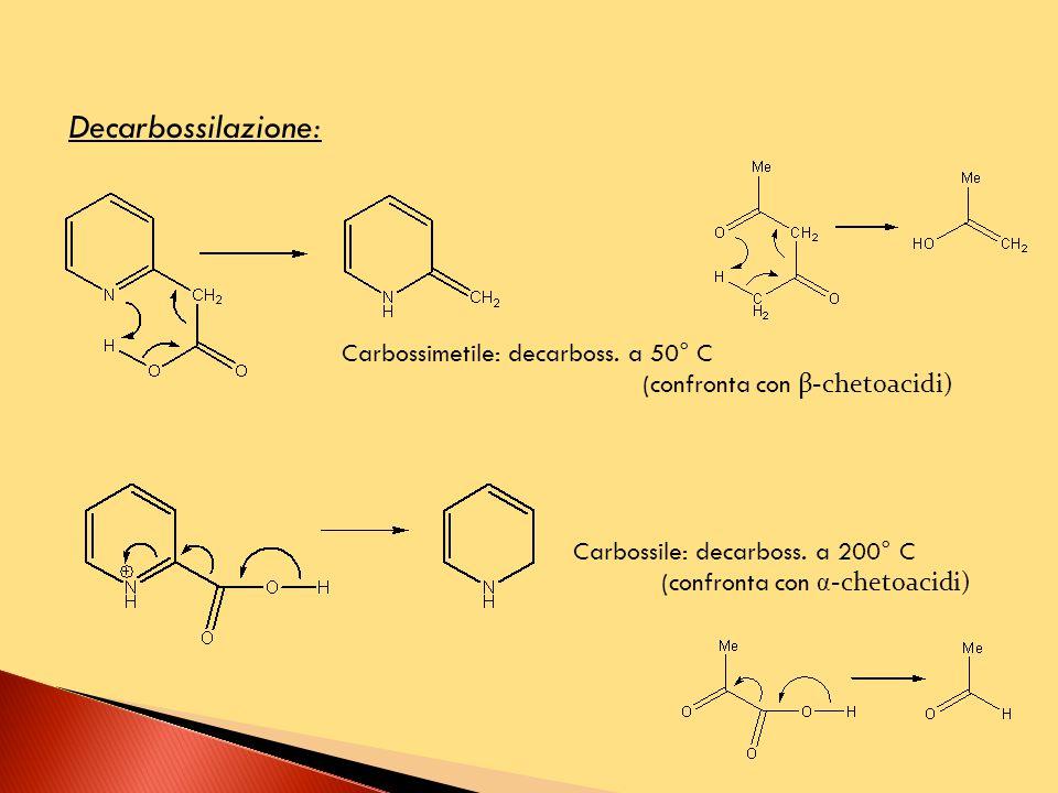 Decarbossilazione: Carbossimetile: decarboss. a 50° C (confronta con β-chetoacidi) Carbossile: decarboss. a 200° C (confronta con α -chetoacidi)