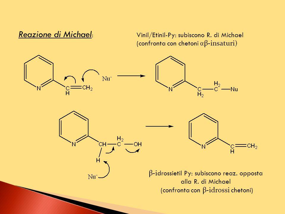 Reazione di Michael : Vinil/Etinil-Py: subiscono R. di Michael (confronta con chetoni α β-insaturi) β-i drossietil Py: subiscono reaz. opposta alla R.