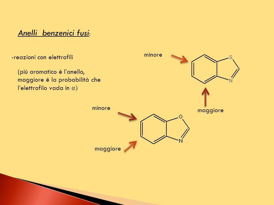 Anelli benzenici fusi : -reazioni con elettrofili minore maggiore minore maggiore (più aromatico è l'anello, maggiore è la probabilità che l'elettrofi
