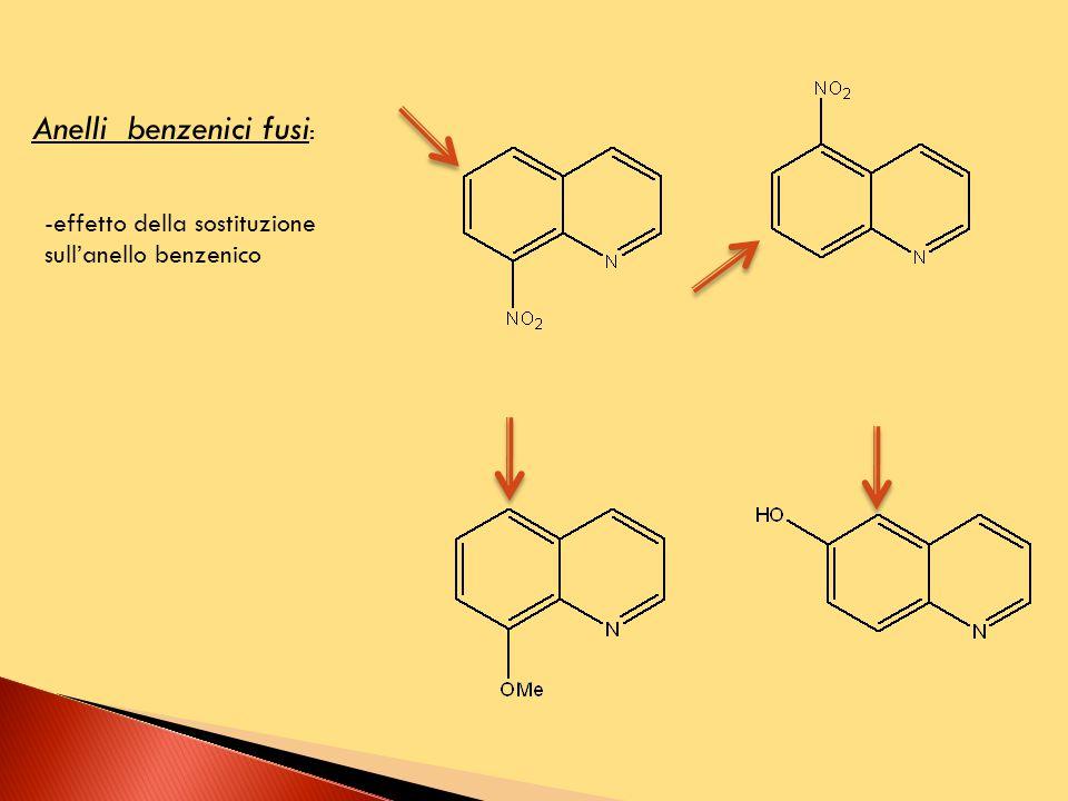 Anelli benzenici fusi : -effetto della sostituzione sull'anello benzenico