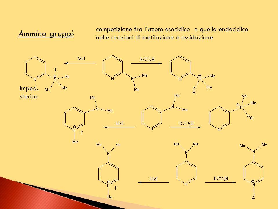 Reattività in catena laterale di sostituenti adiacenti all'azoto piridinico (vedi gruppi adiacenti al carbonile) : perdita di un protone -OH: sono acidi (confronta con gli acidi carbossilici) -NH 2 : sono meno basici (confronta con le ammidi) -alchili: sono attivi (confronta con gli alchil chetoni)