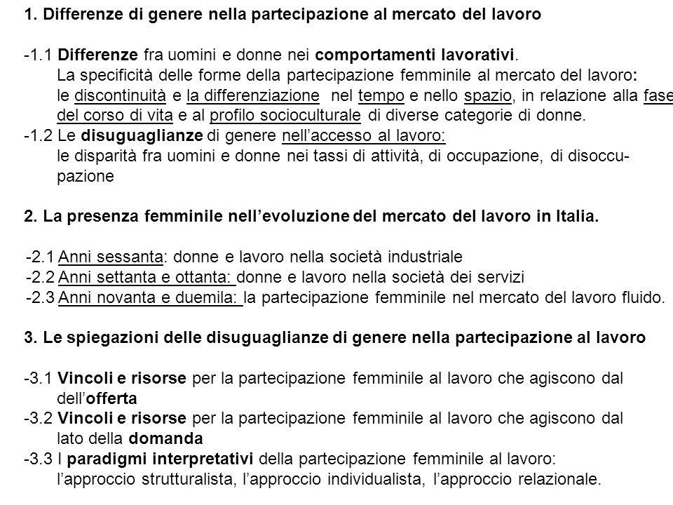 1. Differenze di genere nella partecipazione al mercato del lavoro -1.1 Differenze fra uomini e donne nei comportamenti lavorativi. La specificità del