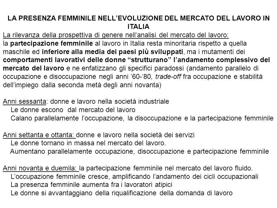 LA PRESENZA FEMMINILE NELL'EVOLUZIONE DEL MERCATO DEL LAVORO IN ITALIA La rilevanza della prospettiva di genere nell'analisi del mercato del lavoro: l