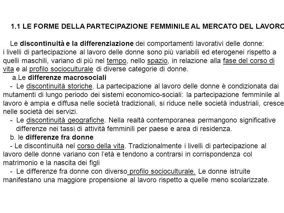1.2 LE DISUGUAGLIANZE DI GENERE RISPETTO AL LAVORO Nella realtà contemporanea la crescita continua dei livelli di partecipazione femminile al lavoro si accompagna al permanere di meccanismi di discriminazione di genere sul mercato del lavoro.