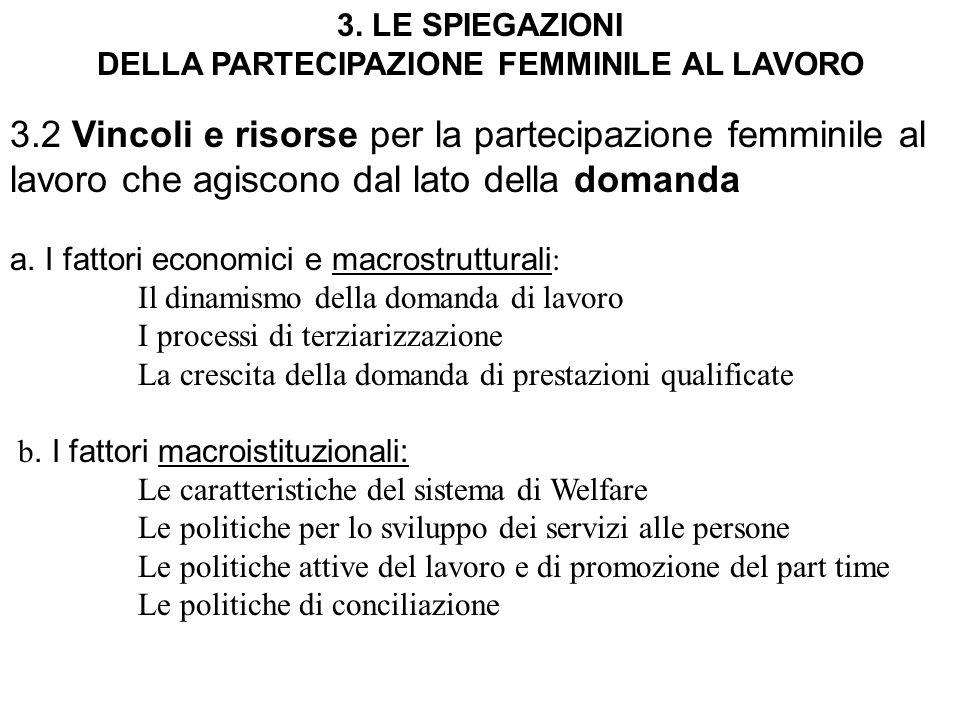 3. LE SPIEGAZIONI DELLA PARTECIPAZIONE FEMMINILE AL LAVORO 3.2 Vincoli e risorse per la partecipazione femminile al lavoro che agiscono dal lato della