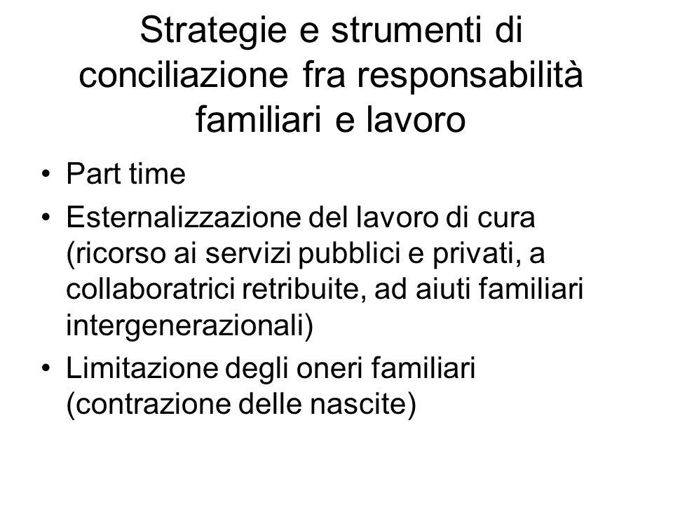 Strategie e strumenti di conciliazione fra responsabilità familiari e lavoro Part time Esternalizzazione del lavoro di cura (ricorso ai servizi pubbli