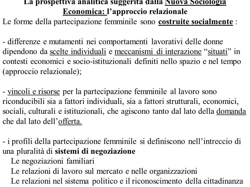 La prospettiva analitica suggerita dalla Nuova Sociologia Economica: l'approccio relazionale Le forme della partecipazione femminile sono costruite so