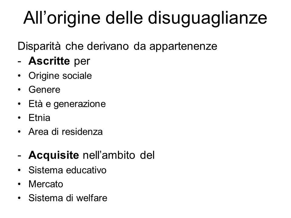 All'origine delle disuguaglianze Disparità che derivano da appartenenze -Ascritte per Origine sociale Genere Età e generazione Etnia Area di residenza -Acquisite nell'ambito del Sistema educativo Mercato Sistema di welfare
